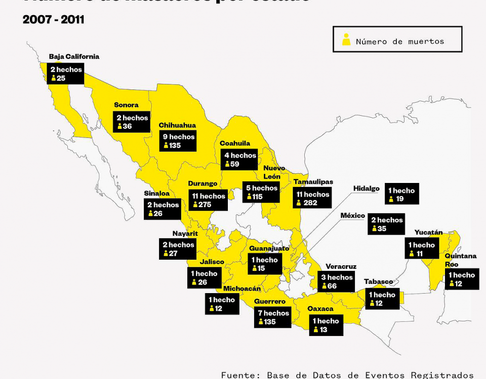 Número de masacres por estado © Olivia Vázques Herrera